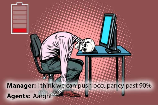 call centre meme about occupancy