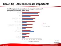 7-clever-ways-to-improve-customer-service-frank-sherlock.jpg