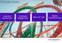 Natalie Calvert slides from leadership webinar
